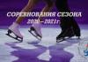 Соревнования сезона 2020-2021г.